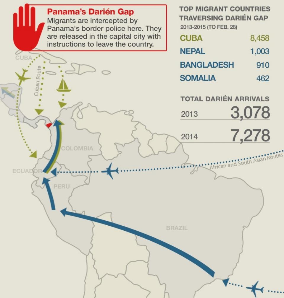 Migrants Marooned In Panama Jungle Al Jazeera America - Us to brazil by boat map