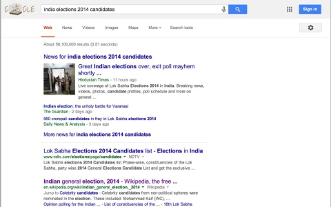 Google India election