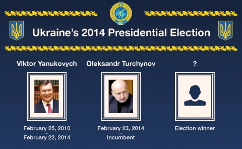 Ukraine presidents