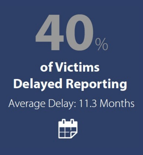 Sexual assault delayed reporting