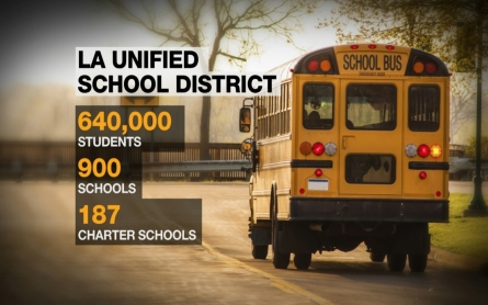 Los Angeles Unified School District closed over threat
