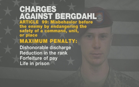 Thumbnail image for US Army formally accuses Bowe Bergdahl of desertion, misbehavior
