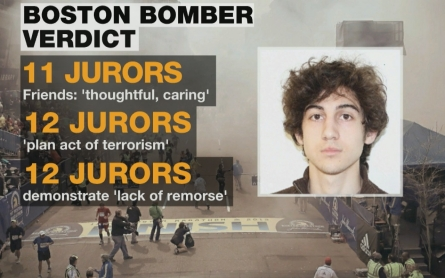 Convicted Boston Marathon bomber Dzhokar Tsarnaev sentenced to death