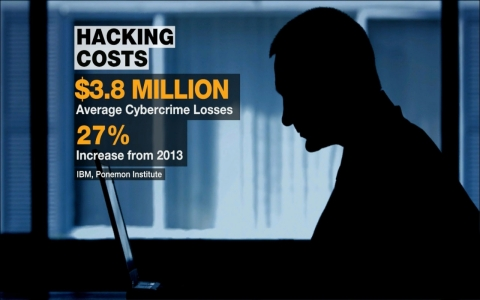Thumbnail image for How much did hacking the IRS cost?