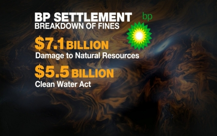 BP oil spill settlement reached