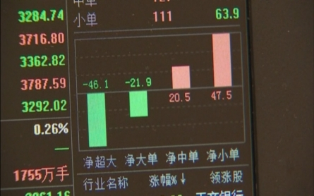 Fear grips global markets