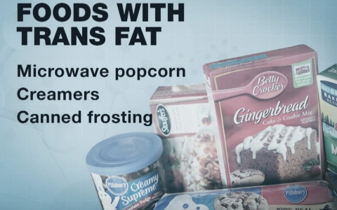 Thumbnail image for FDA plans to issue ban on trans fat