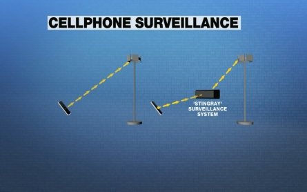 Police using cellphone tracking devices without warrants