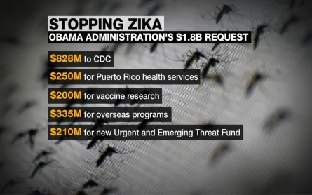 Obama seeks more money to fight Zika