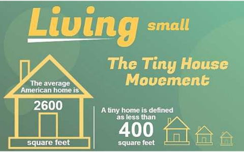 Thumbnail image for Infographic: Living small: The tiny house movement