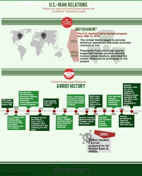 Infographic: Timeline expands on the history of U.S.-Iran relations in light of recent nuclear talks