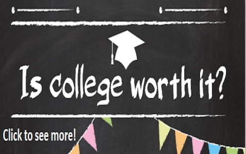 Thumbnail image for Is college worth it?