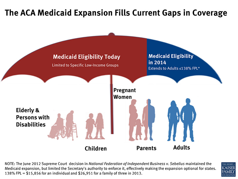 Explainer Medicaid Expansion In 8 Infographics Al Jazeera America